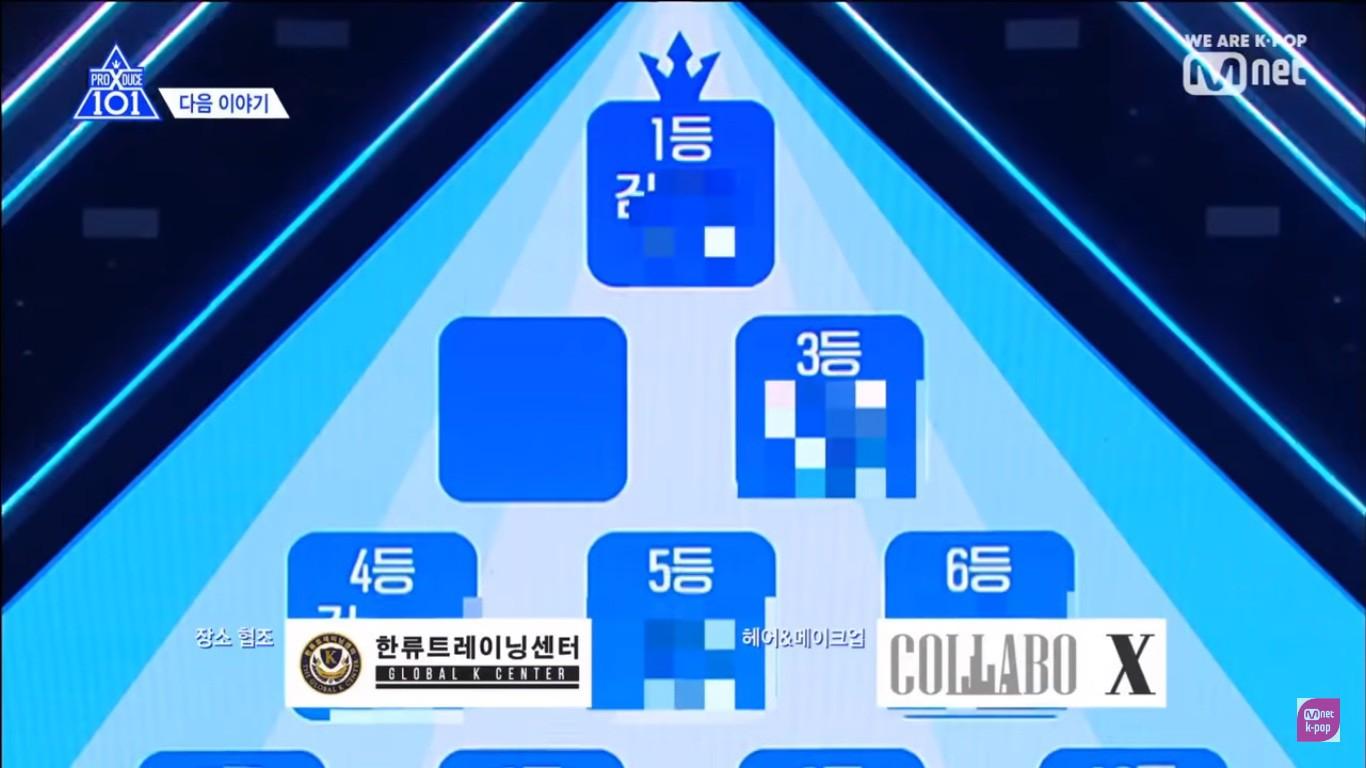 Thần thái đỉnh của 2 cái tên hot nhất, cạnh tranh ngôi vị số 1 của Produce X 101 - Ảnh 9.