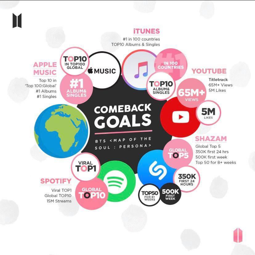"""ARMY – từ """"fandom ăn mày"""" đến đôi cánh của nhóm nhạc toàn cầu BTS - Ảnh 7."""