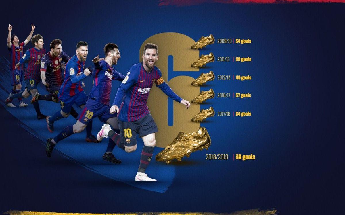 Messi giành Chiếc giày vàng, đạt cột mốc khiến Ronaldo cũng phải ao ước - Ảnh 1.