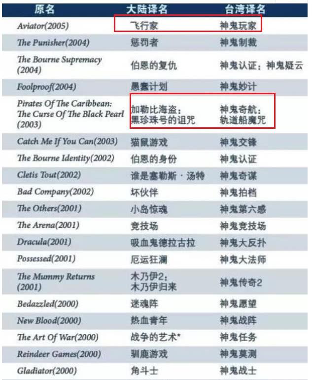 Chớ dại đem con đi xuất khẩu sang Đài Loan, Aquaman bị đổi tên khai sinh thành Hiệp Sĩ Trong Dòng Nước kia kìa! - Ảnh 6.