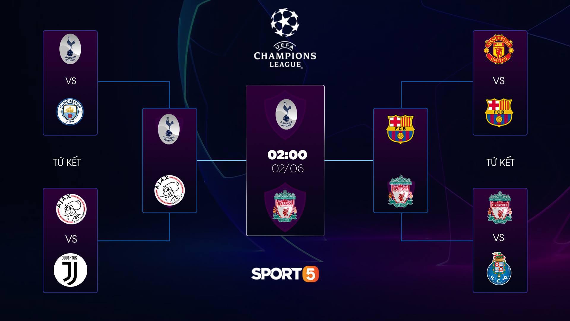 Lịch thi đấu chung kết Champions League 2019, nhanh tay save lại để không bỏ lỡ trận đấu bóng đá hay nhất năm nay - Ảnh 2.