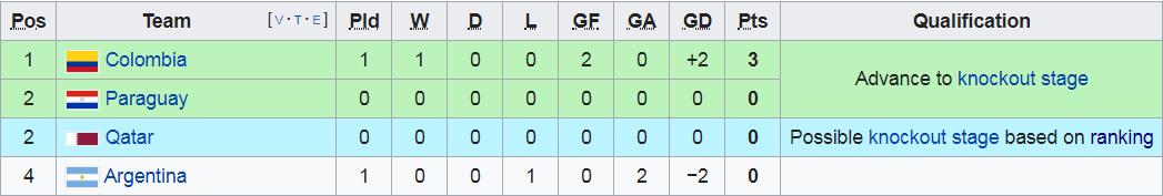 Messi mờ nhạt, Argentina nhận thất bại tủi hổ ở trận ra quân Copa America - Ảnh 10.