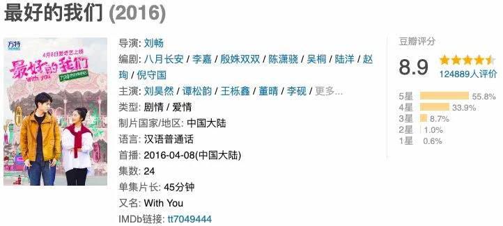 Vào vai Dư Hoài trong bản điện ảnh, Trần Phi Vũ bị netizen Trung lẫn Việt chê kém xa Lưu Hạo Nhiên! - Ảnh 2.
