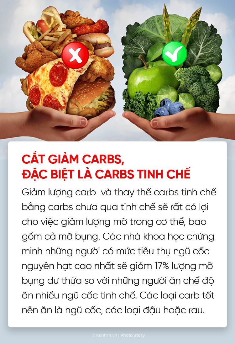 Một vài lưu ý nhỏ trong việc ăn uống giúp bạn sớm giảm size vòng 2 - Ảnh 3.