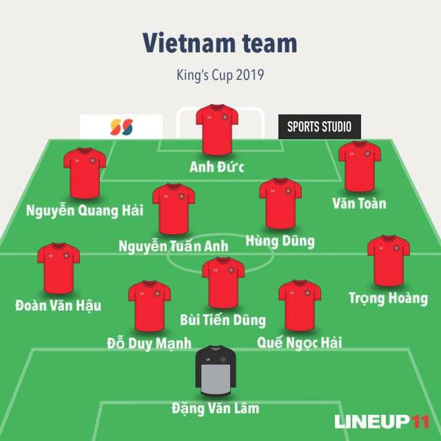 Anh Đức ghi bàn phút bù giờ, tuyển Việt Nam hạ Thái Lan để vào chung kết Kings Cup - Ảnh 2.