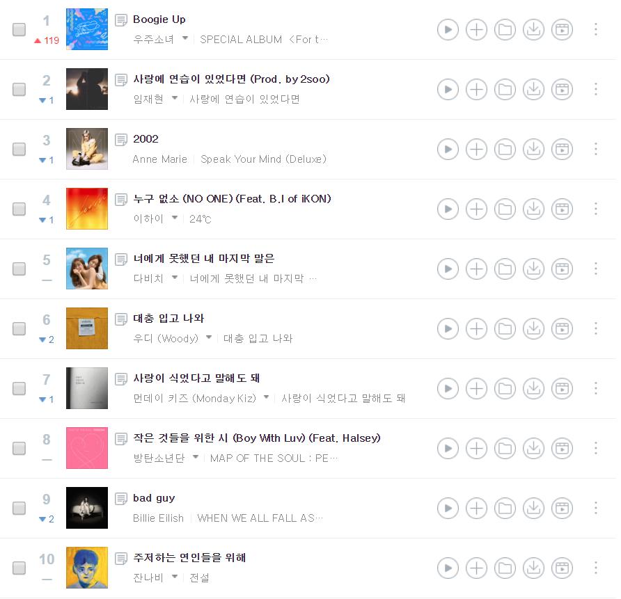 Nghi vấn WJSN gian lận, nhảy cóc 100 bậc vượt Lee Hi, BTS tại BXH ở Hàn, đại diện trang nghe nhạc nói gì? - Ảnh 4.