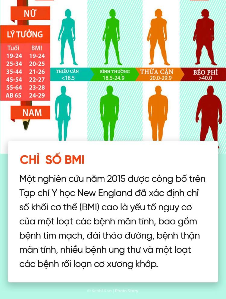 Truy tìm thủ phạm gây béo bụng, tăng cân mỗi sáng - Ảnh 1.