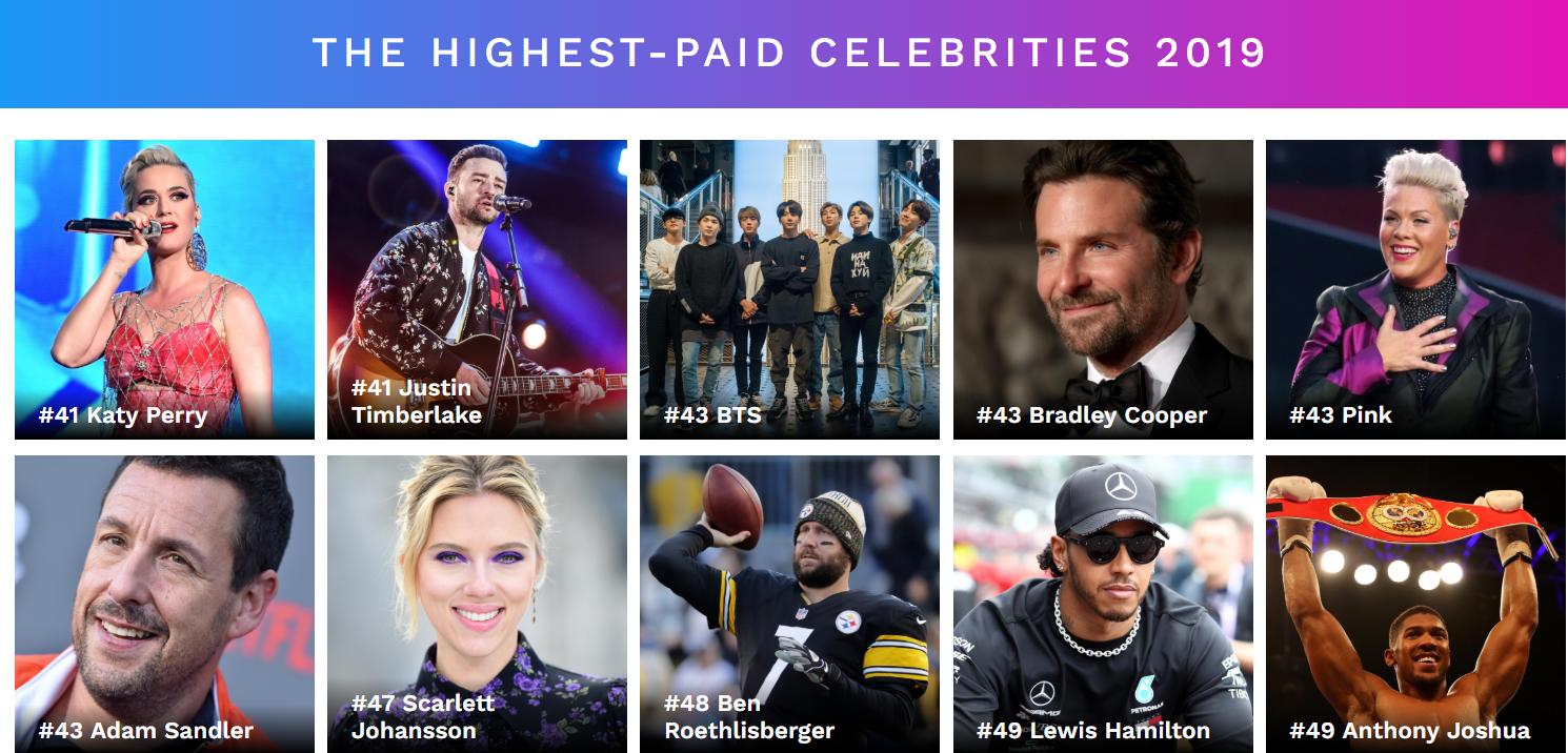 Nhờ đâu mà BTS cá kiếm được cả nghìn tỉ, lọt top Forbes và là nghệ sĩ Kpop có thu nhập cao nhất thế giới năm 2019? - Ảnh 1.