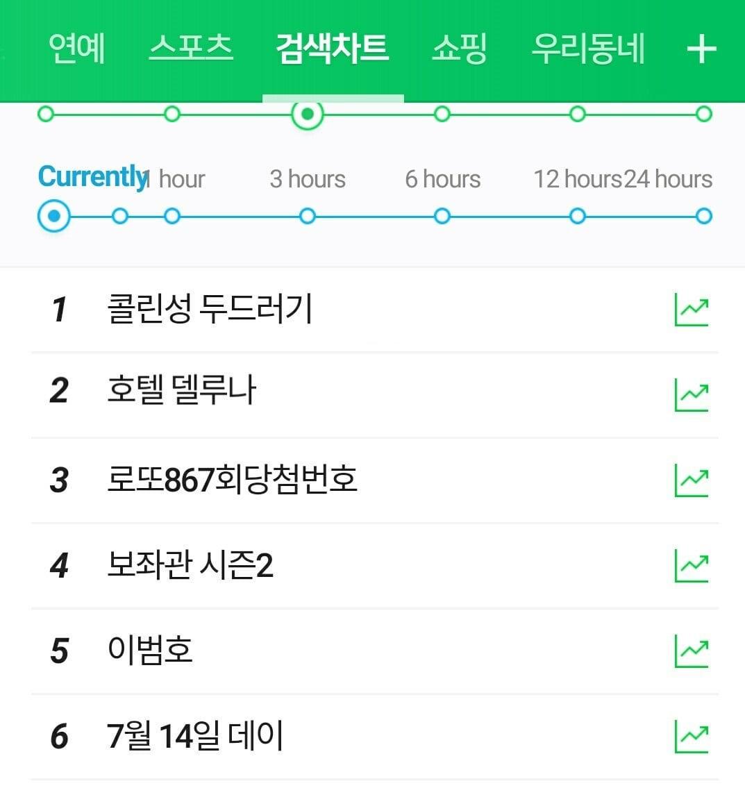 V (BTS) tiết lộ bị bệnh có thể đe dọa đến tính mạng, fan hoang mang đến mức đưa từ khóa lên luôn top trend tại Hàn - Ảnh 3.