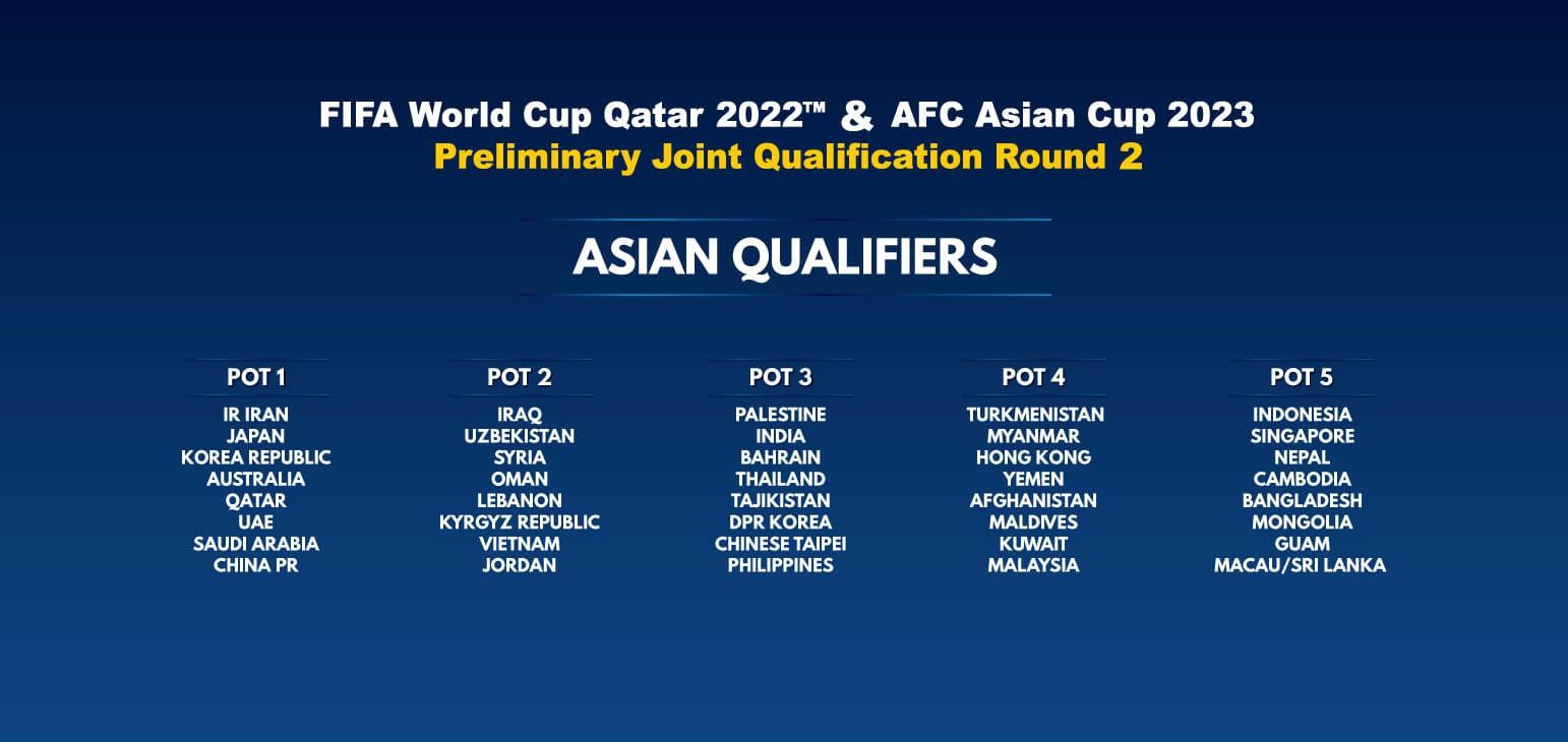 Báo Hàn Quốc: Việt Nam là đối thủ đáng gờm, còn Thái Lan là con mồi ngon tại vòng loại World Cup 2022 - Ảnh 1.