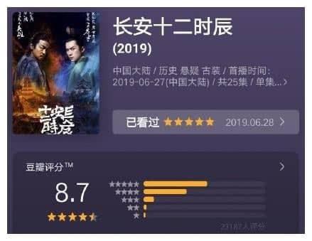 TFBOYS tấn công màn ảnh nhỏ năm 2019: Phim Vương Tuấn Khải còn chưa đẻ xong, em út Thiên Tỉ đã thành công rực rỡ - Ảnh 4.
