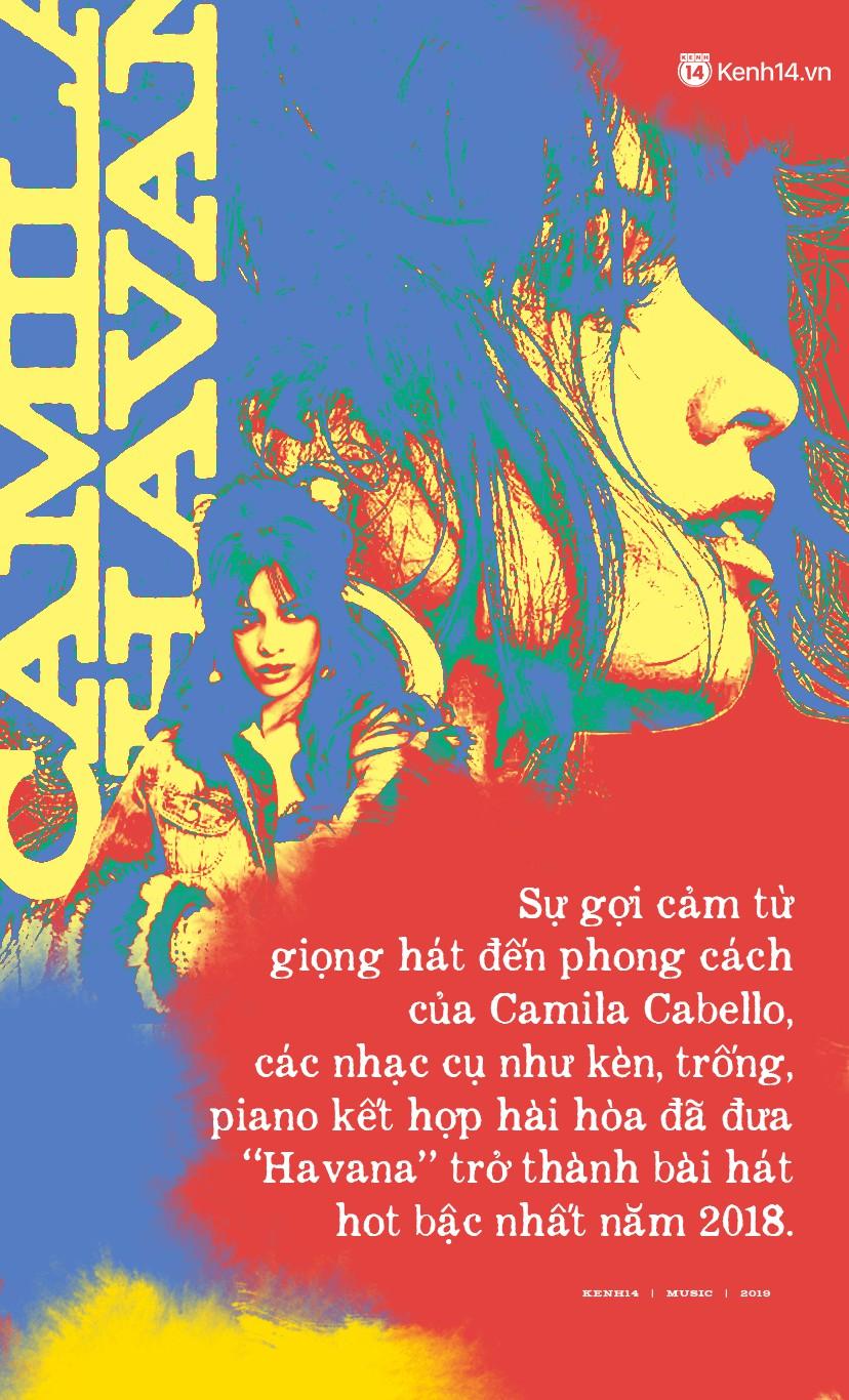 Câu chuyện về nhạc Latin: Chiếc vé vàng đưa Sơn Tùng M-TP bước ra thế giới - Ảnh 7.