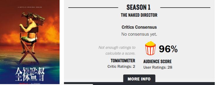 The Naked Director: Từ ngượng đỏ mặt đến vỗ tay thán phục, Netflix lại có phim hay gắn nhãn em đã 18! - Ảnh 4.