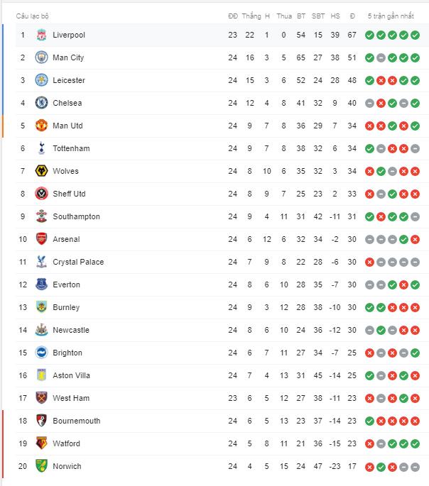 Xé lưới Wolves ở những phút cuối cùng, Firmino giúp Liverpool giữ vững ngôi đầu bảng Ngoại hạng Anh - Ảnh 9.