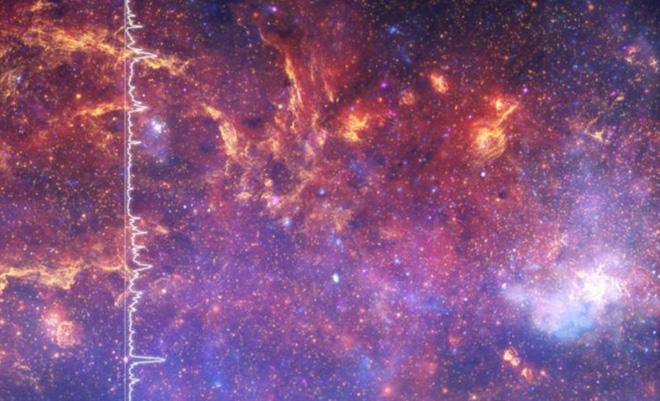 Cùng nghe thứ âm thanh tuyệt diệu của vũ trụ, được tạo ra từ loạt ảnh chụp Dải Ngân hà của NASA - ảnh 1