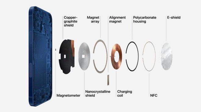 Sạc không dây MagSafe mới của Apple có thể hoạt động với cả Galaxy Z Fold2 của Samsung - ảnh 2
