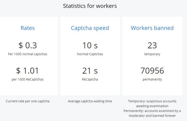 Nghề gõ Captcha kiếm tiền vẫn còn tồn tại ở năm 2020 - ảnh 2