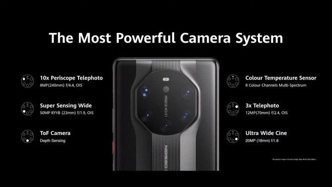 Huawei ra mắt Mate40 RS Porsche Design: Thiết kế đẳng cấp, có thêm camera đo thân nhiệt, giá 63 triệu đồng - ảnh 4
