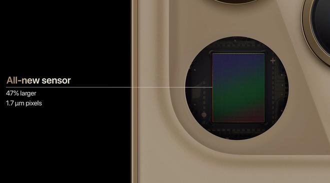 Camera trên iPhone 12 Pro Max: đòn tấn công nghiêm túc của Apple vào máy ảnh mirrorless - ảnh 3