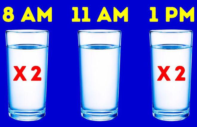 Không phải ai cũng cần uống 8 ly nước, con số 0,033 sẽ giúp tính đúng lượng nước bạn cần uống mỗi ngày - Ảnh 3.