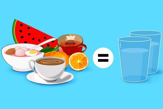 Không phải ai cũng cần uống 8 ly nước, con số 0,033 sẽ giúp tính đúng lượng nước bạn cần uống mỗi ngày - Ảnh 4.