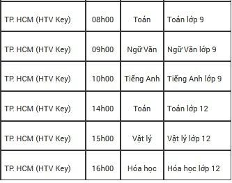 Lịch phát sóng truyền hình dành cho học sinh lớp 9 & 12 tại TP. Hồ Chí Minh - Ảnh 1.