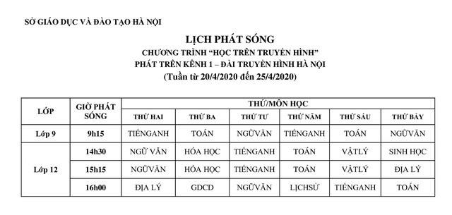 Cập nhật lịch học trên truyền hình của học sinh các cấp tại Hà Nội từ 20/4 - Ảnh 1.