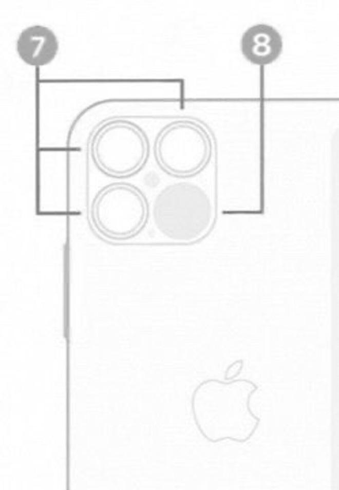 Lộ thiết kế cụm camera sau của iPhone 12 Pro, cảm biến LiDAR siêu to - ảnh 2