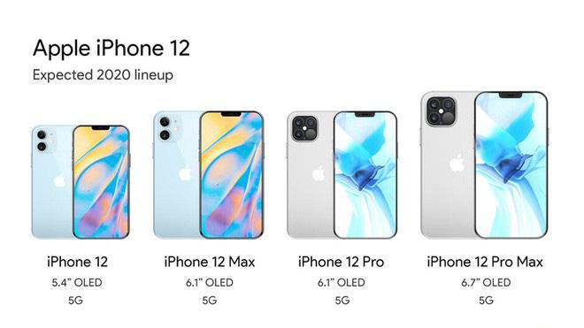 Chưa bao giờ chiến lược của Apple lại giống với nhà Android như lúc này đây - ảnh 1