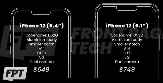 Chưa bao giờ chiến lược của Apple lại giống với nhà Android như lúc này đây - ảnh 2
