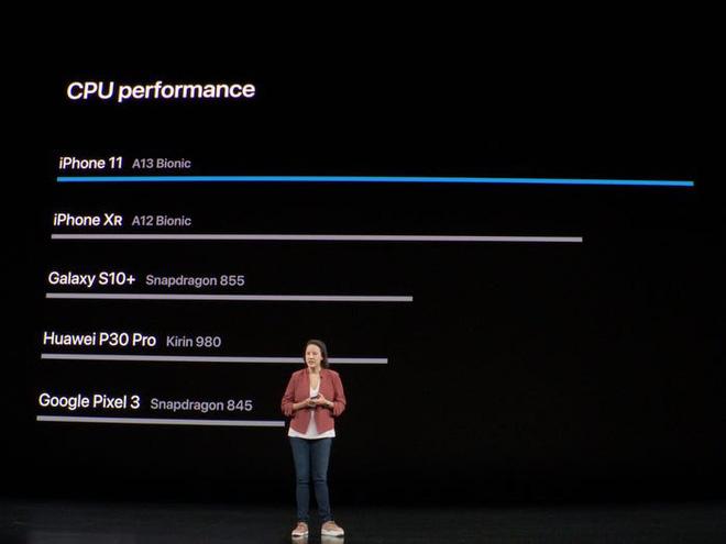 """Chiếc iPhone """"mini"""" mà Apple sắp ra mắt cuối năm nay sẽ có hình thù và ngon nghẻ ra sao? - ảnh 6"""
