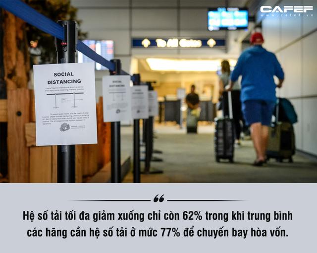 Giá vé máy bay sẽ đắt cắt cổ sau Covid-19? - ảnh 4