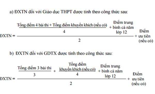 Cách tính điểm xét tốt nghiệp THPT 2020 có cộng điểm ưu tiên - ảnh 2