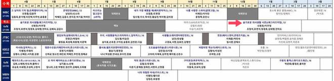 HOT: Lộ lịch phát sóng của đài hắc mã tvN, Hospital Playlist mùa 2 sẽ lên kệ vào tháng 12 sắp tới? - ảnh 1