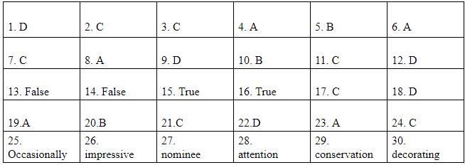 Đề thi và đáp án môn Tiếng Anh kỳ thi tuyển sinh vào lớp 10 TP.HCM - ảnh 5