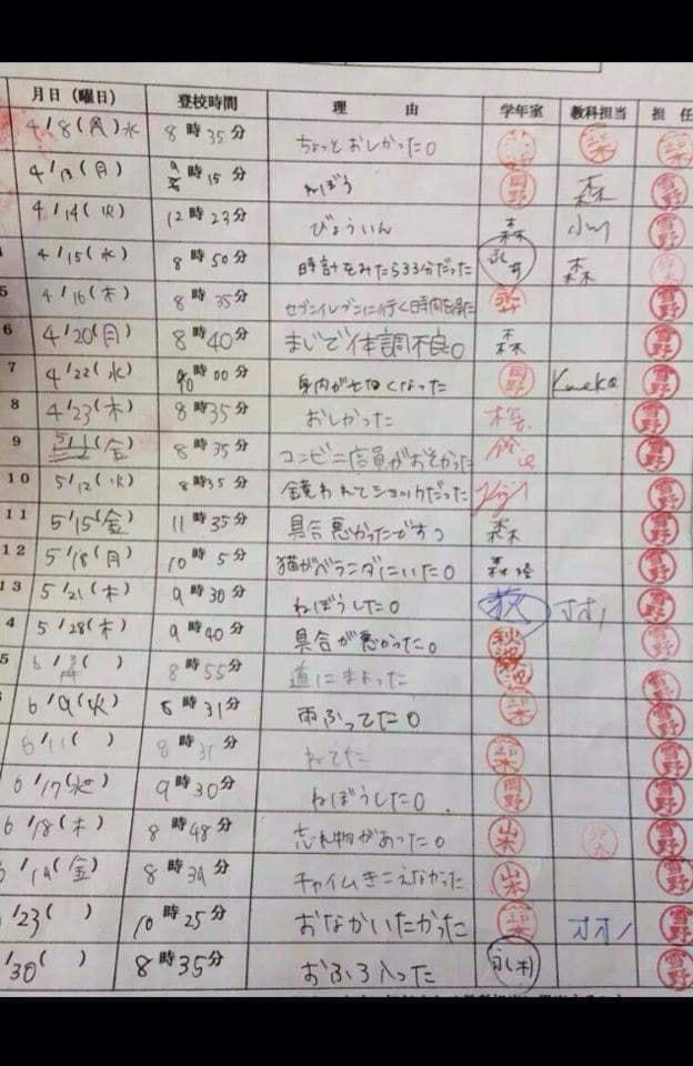 Từ mèo lạc, ghét trời mưa đến bị sốc vì kính vỡ: Loạt lý do đi học muộn siêu lầy lội cho thấy học sinh Nhật đáng yêu thế nào! - ảnh 1