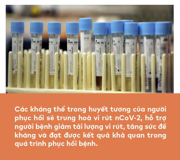 Sử dụng huyết tương: Phương pháp tiềm năng trong cuộc chiến chống Covid-19 - Ảnh 3.
