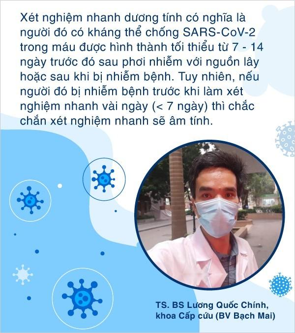 Hiểu đúng về test nhanh ở Hà Nội - Lý giải tại sao test âm tính vẫn phải tự cách ly đủ 14 ngày trước khi tái hòa nhập cộng đồng - ảnh 4