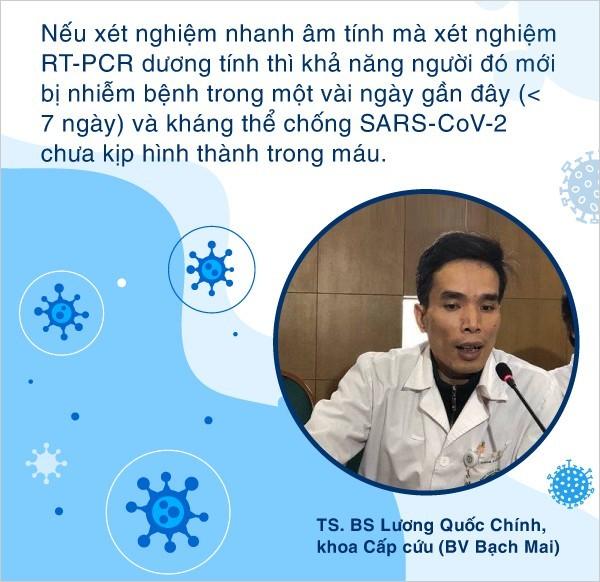 Hiểu đúng về test nhanh ở Hà Nội - Lý giải tại sao test âm tính vẫn phải tự cách ly đủ 14 ngày trước khi tái hòa nhập cộng đồng - ảnh 5