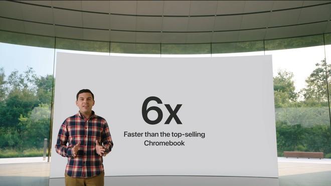 iPad 8 chính thức ra mắt với tuyên bố cà khịa cả thế giới của Apple: nhanh hơn tất cả các đối thủ khác - ảnh 3