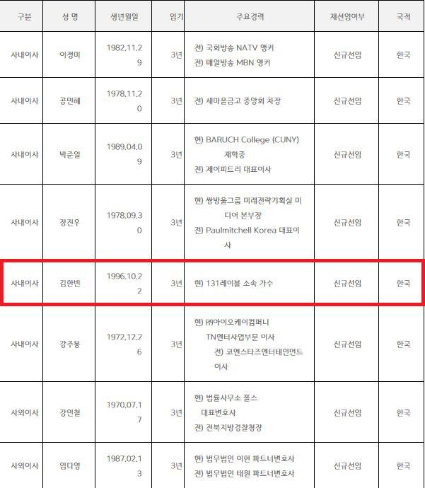 HOT: B.I (iKON) khiến cả xứ Hàn dậy sóng khi chính thức lên chức CEO, thành sếp của... Jo In Sung sau scandal ma tuý - ảnh 2