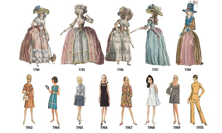 Top 8 phong cách thời trang nổi bật nhất thập niên 2010 - Ảnh 1.