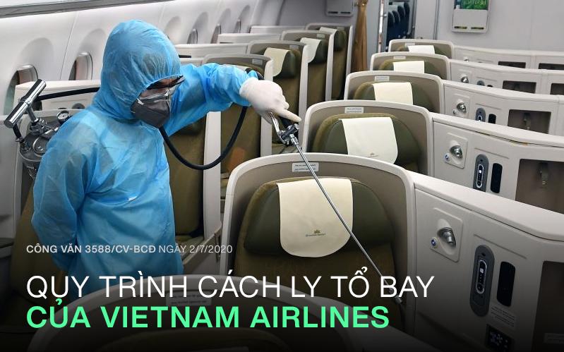 INFOGRAPHIC: Quy trình cách ly tổ bay của Vietnam Airlines