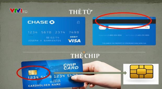 Thẻ từ ATM sẽ bị xóa sổ và được thay thế bằng thẻ chip, chúng khác nhau như thế nào? - Ảnh 1.
