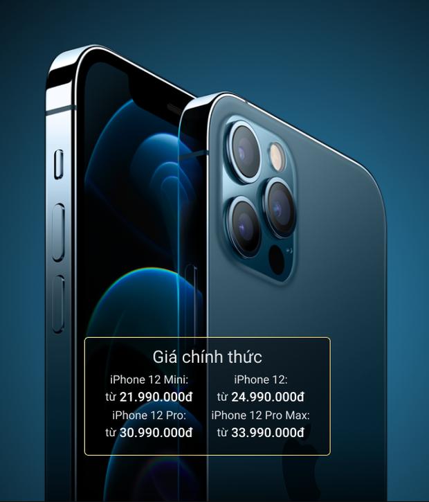 iPhone 12 chính hãng tại Việt Nam đang giảm giá vài triệu đồng mỗi chiếc - Ảnh 5.