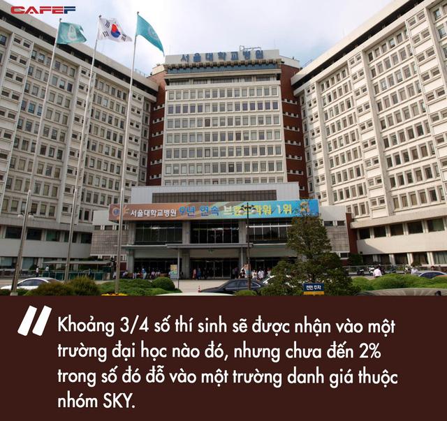 Ác mộng thực sự mang tên thi đại học ở Hàn Quốc: Cấm cung ôn thi để tránh dịch, sợ trượt trường top hơn cả sợ Covid-19 - ảnh 3