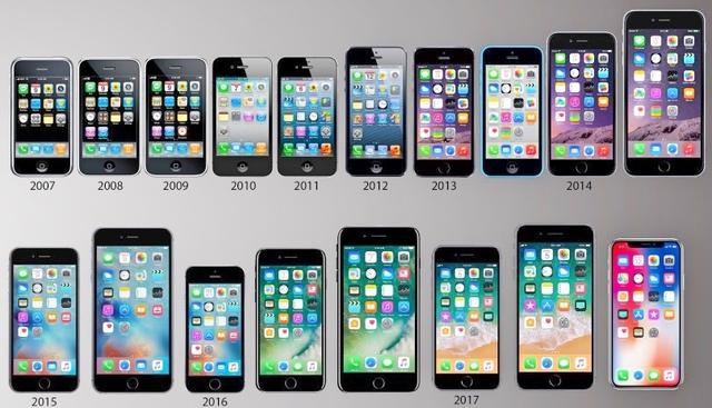 Thập kỷ thương trường 201X - Thập niên của iPhone: Apple đã tạo ra cuộc cách mạng tỷ đô thay đổi thế giới như thế nào? - ảnh 2