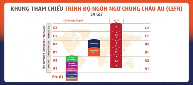 Con đạt IELTS 8.0 ngay từ lần thi đầu tiên, bà mẹ ở Hà Nội bật mí lộ trình học tiếng Anh từ nhỏ cho con chỉ với 6 bước ai cũng làm được - Ảnh 3.