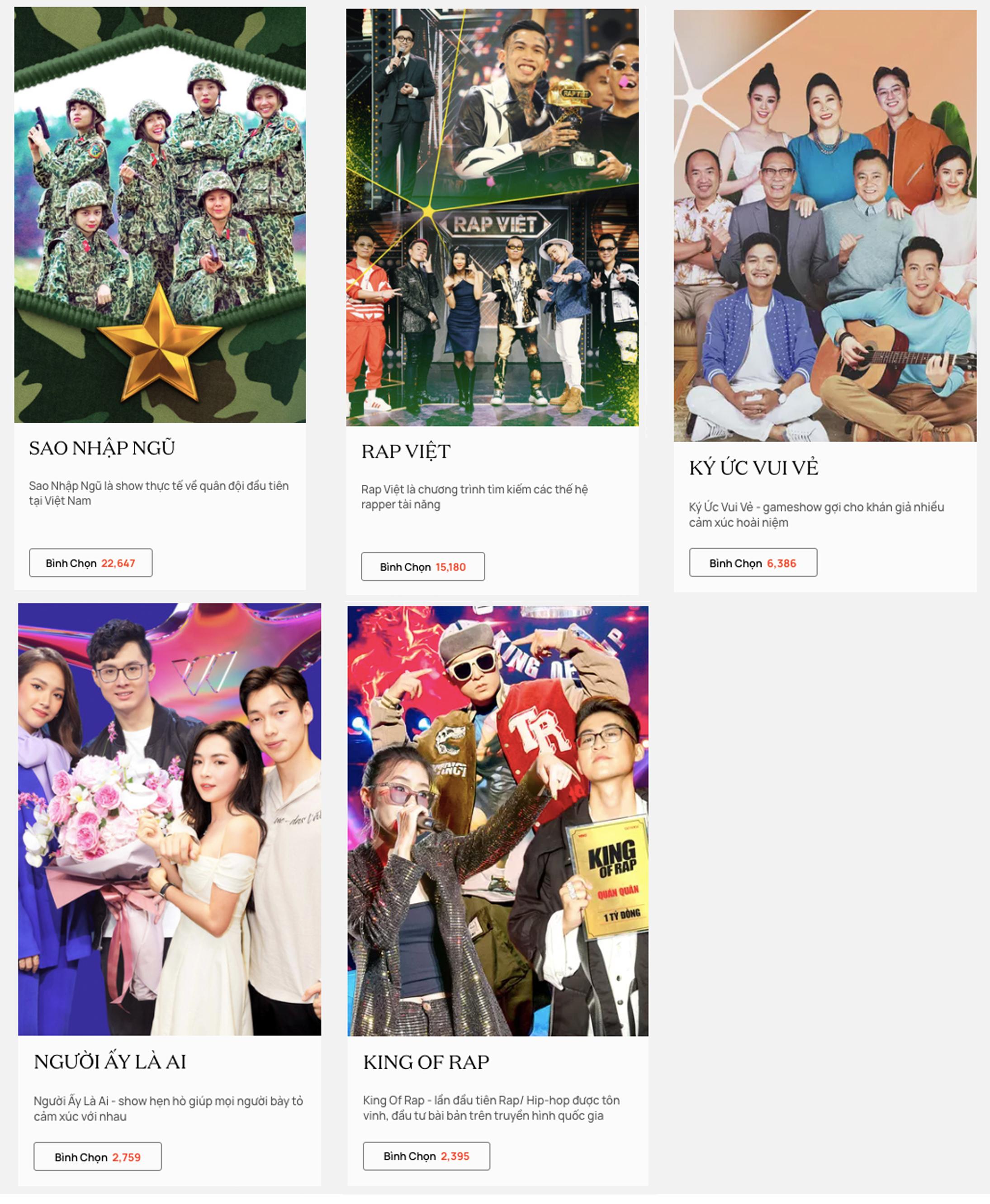 WeChoice Awards 2020: Sau gần 1 ngày bình chọn, Sao Nhập Ngũ bất ngờ vượt mặt Rap Việt - Ảnh 2.