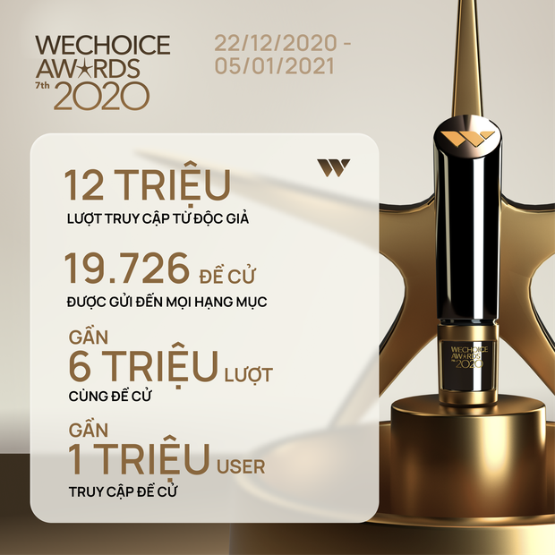 Ban Sứ Giả WeChoice Awards 2020: Toàn những gương mặt được cộng đồng tin tưởng, hứa hẹn sẽ cho thấy rất nhiều góc nhìn thú vị! - ảnh 1